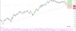 buy audcad forex signal